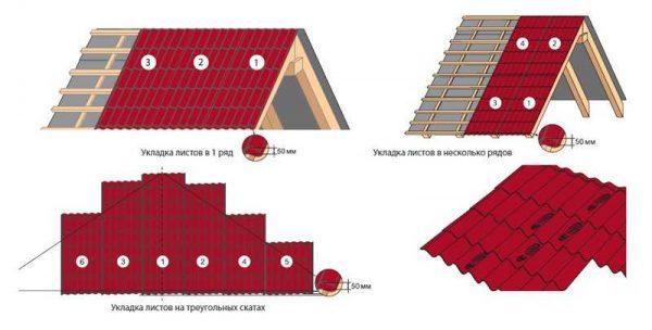 Несколько вариантов раскладки листов металлочерепицы