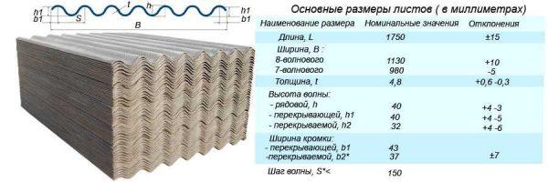 7 и 8-волновой шифер - все параметры