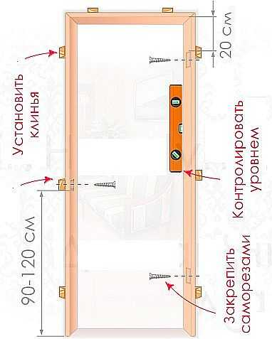 Очень важно ровно в горизонтальной и вертикальной поверхности установить двери
