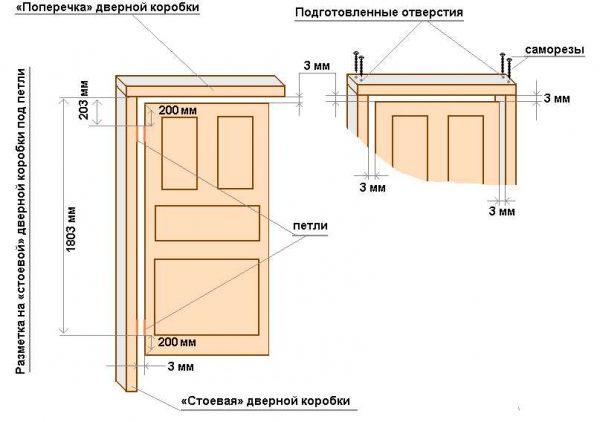Размеры дверной коробки определяются габаритами дверного проема