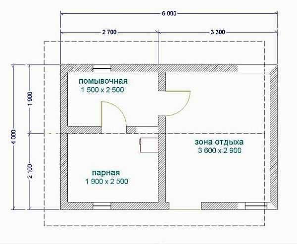Планировка кирпичной бани 6 на 6. В этом проекте всего три помещения