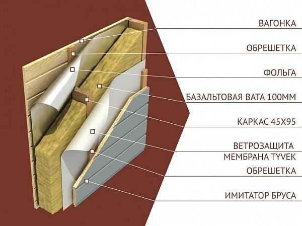 Стройматериалов для бани нужно  много разных: теплоизоляция, пароизоляция, вагонка, рейки, брусья, доски