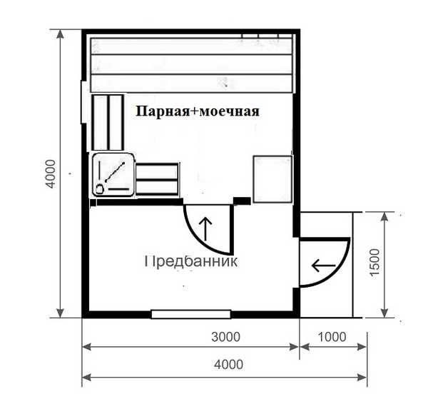 Объединить парилку и моечную можно в русской бане