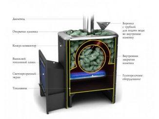 Одна из газовых печей для бани - Таймыр фирмы Теплодар