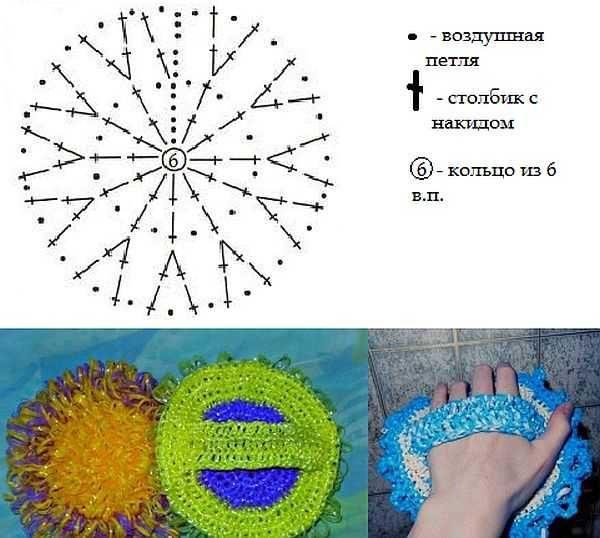 Схема вязания крючком круглой мочалки
