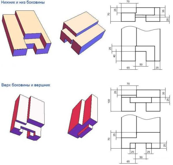 Чертежи замков обсады/окосячки