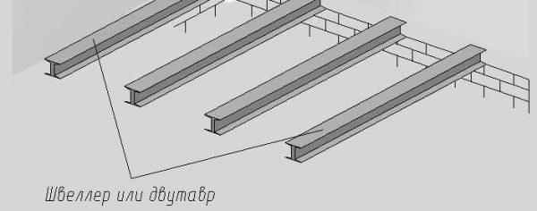 Основой для бетонного пола в парилке могут быть металлические балки